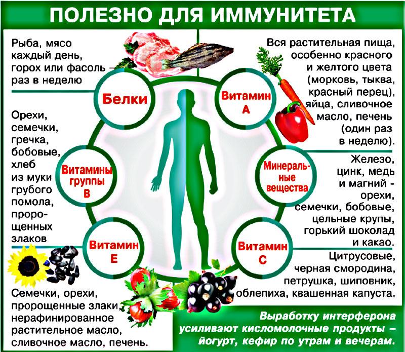 В какой серии махидевран отравила беременную хюррем 37